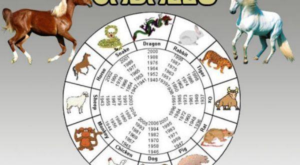 El caballo (1906, 1918, 1930, 1942, 1954, 1966, 1978, 1990, 2002, 2014)