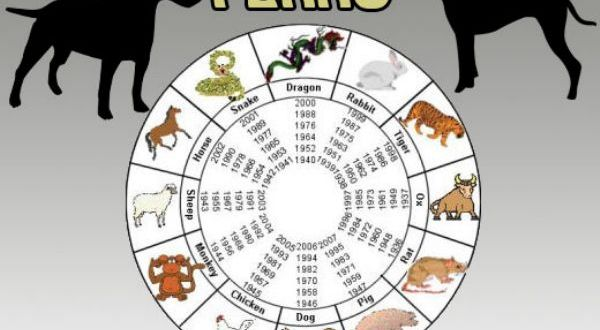 El perro (1910, 1922, 1934, 1946, 1958, 197, 1982, 1994, 2006)