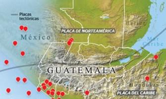Marco tectónico de Guatemala