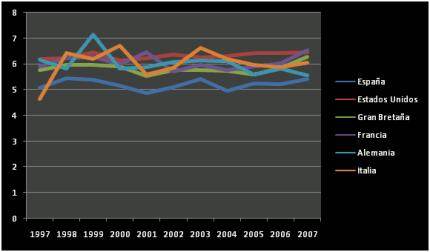 Comparativa entre las notas de películas de diversos países