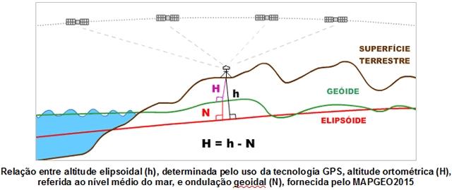 IBGE aplica o MAPGEO2015 para rever as altitudes de sete pontos culminantes IBGE aplica o MAPGEO2015 para rever as altitudes de sete pontos culminantes