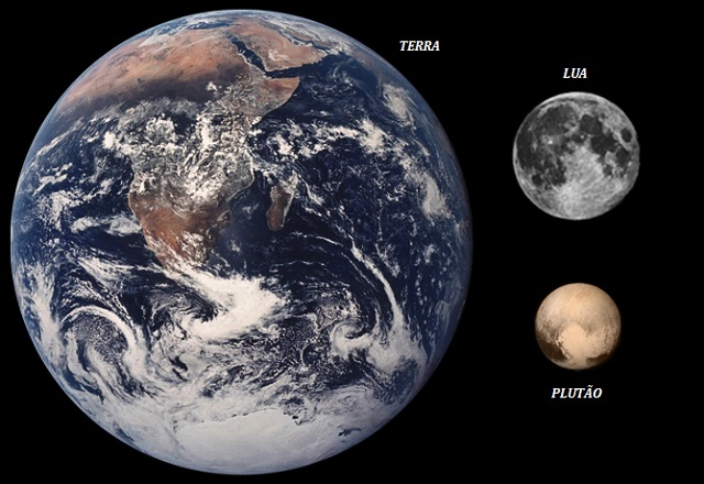 Bem menor que a Terra