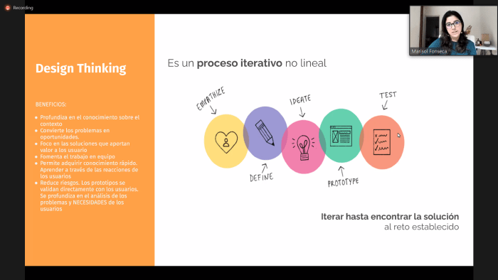 Beneficios del Design Thinking