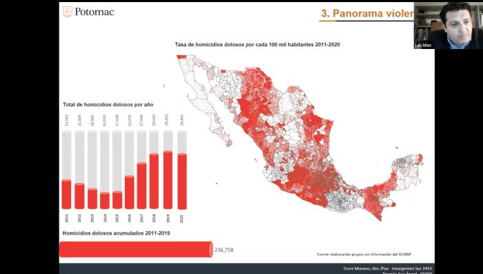 Luis Esteban Islas, Socia Consultor en Potomac, presenta un mapa de la tasa de homicidios en México. FOTO ITAM.