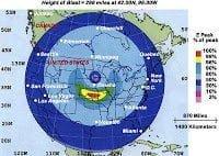 Satélite KMS 3-2 de Corea del Norte: Sospechoso de EMP orbita sobre América