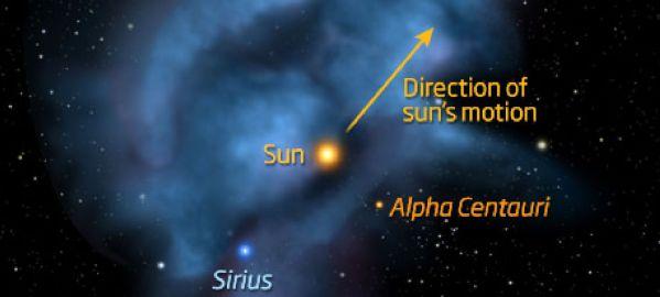 Sistema solar atrapado en una tormenta interestelar