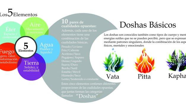 @ Armonización de los cinco elementos