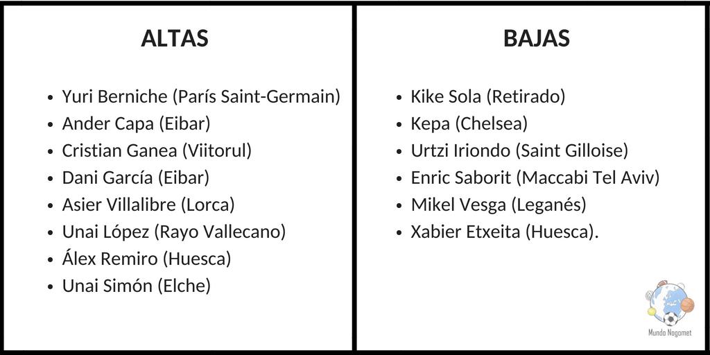 ALTAS Y BAJAS Athletic