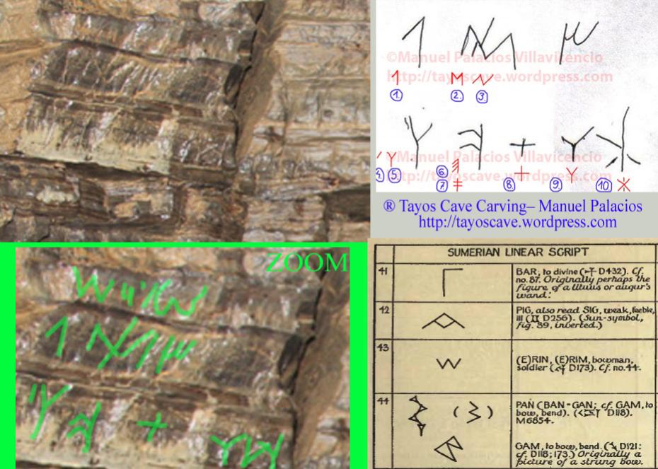 tayos writing copy - La Atlántida era: Reptilianos comehombres y anunnakis