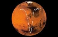 Ex empleada de la Nasa muestra fotografías y videos que confirmarían presencia de humanos en Marte