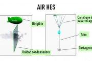 Ingenieros rusos crean un dirigible que generará electricidad a partir de las nubes
