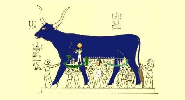 Mito de la Vaca Celeste