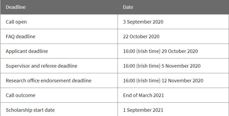 الموعد النهائي للتقديم على منحة الحكومة الأيرلندية