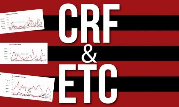 Twitter, Facebook e YouTube: números do Flamengo arrasam Corinthians, São Paulo, Santos e Palmeiras