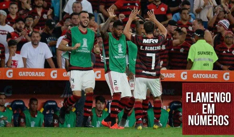 Everton Ribeiro e suas assistências