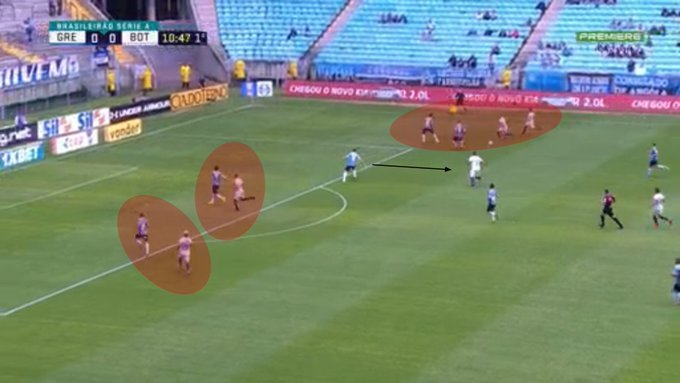 Téo Benjamin: considerações sobre o adversário (Botafogo)