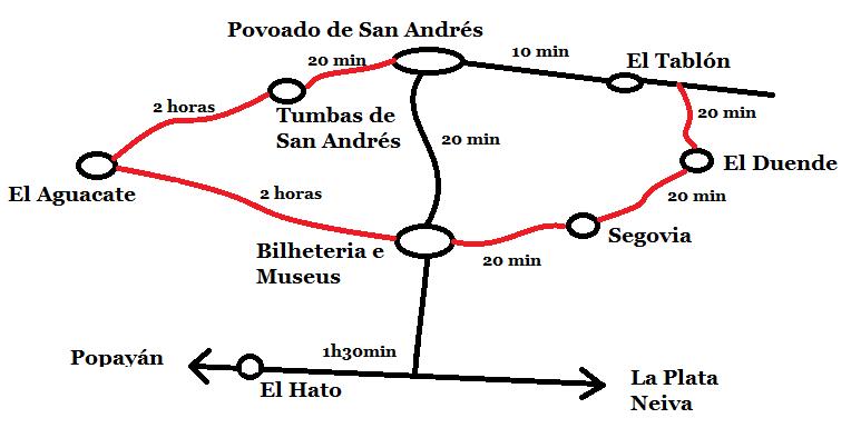 Mapa do Parque Arqueológico de Tierradentro