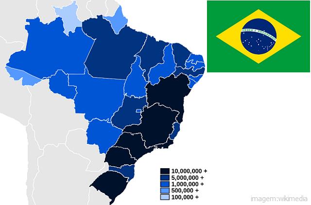 Top 10 países mais populosos do mundo - Brasil