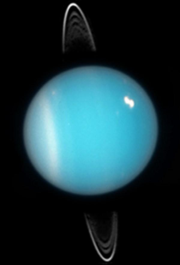 A inclinação fora do comum do planeta Urano