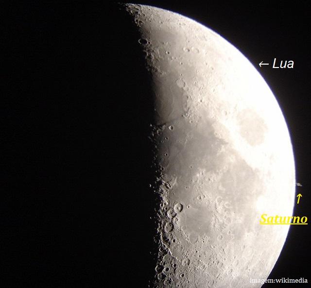 Astro visto aqui da Terra
