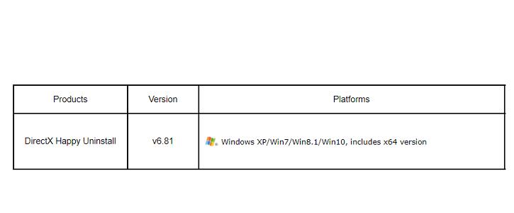 Скачать DirectX Happy Uninstall для Windows 10, 8.1