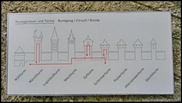 Torres de la Muralla de Lucerna