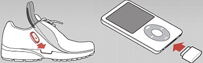 nike-plus-with-sensor-insole-and-receiver.jpg