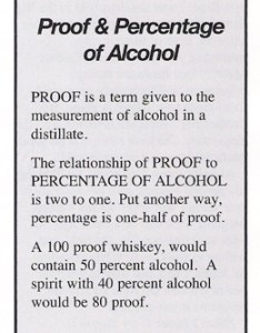 How to taste wine proof  percentage of alcohol also mmba liquor store management articles rh municipalbev