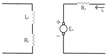 Speed Control of DC Motor - Munir Academy
