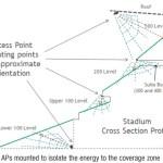 wi-fi in stadiums