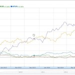 Ubiquiti, Gowex hottest stocks in Wi-Fi space: can it continue?
