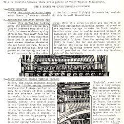Manual Typewriter Diagram 1992 Dodge Dakota Tail Light Wiring Smith Corona Silent Super Instruction Donggett