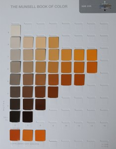 An example munsell color chart also how to read  system rh