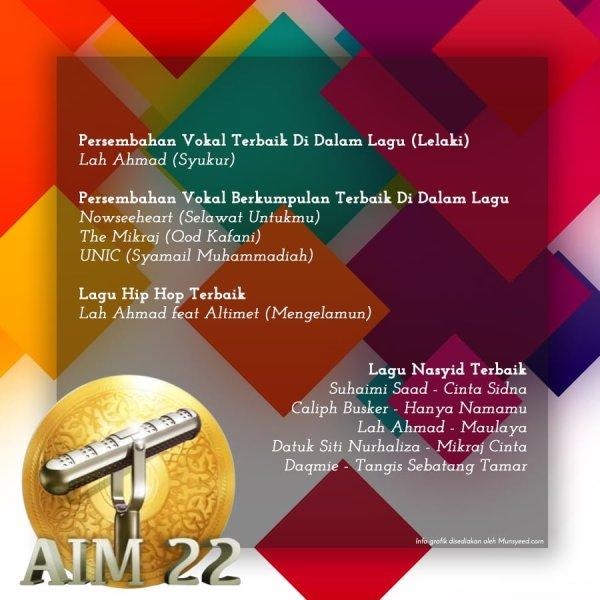 aim-22