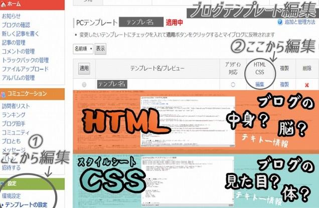 FC2のブログテンプレート編集
