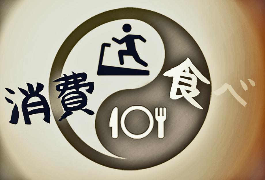 【食動太極図】食べて運動、必要な分を食べて不要な分を消費する、陰と陽