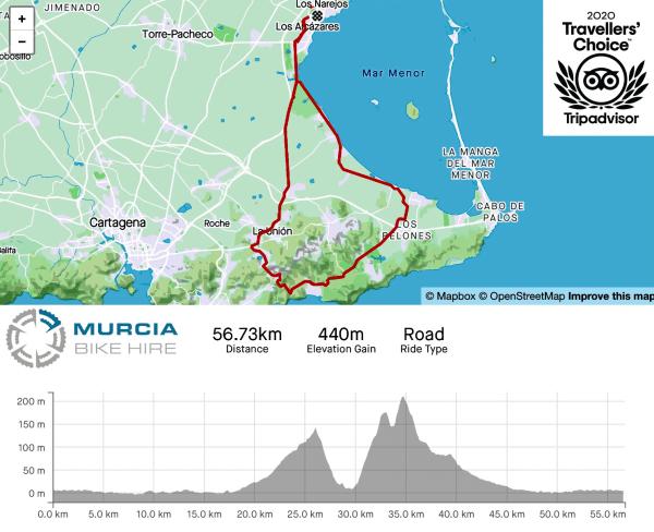 Murcia Bike Hire - Los Alcázares - Los Nietos, La Manga, Portman La Union GPX Route
