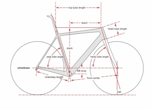 Cervelo R3 Geometry
