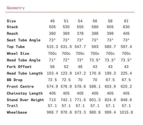Cervelo S3 Geometry Table