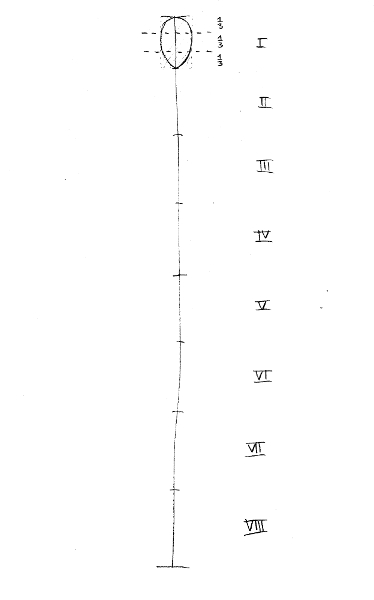 rysowanie sylwetki żurnalowej - 2