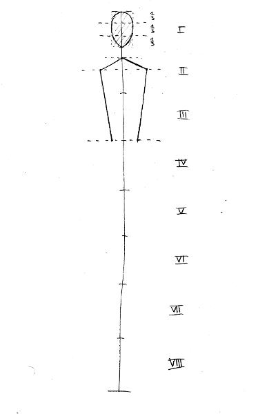 rysowanie sylwetki żurnalowej - 4