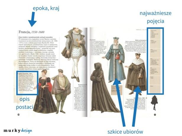ilustrowana historia strojów przykladowe strony