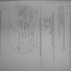Columbian Exchange Diagram 2005 Ford Five Hundred Stereo Wiring Pin Triangular Trade Image Search Results On Pinterest