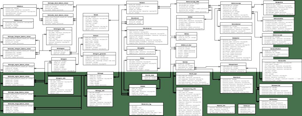 medium resolution of  er diagram