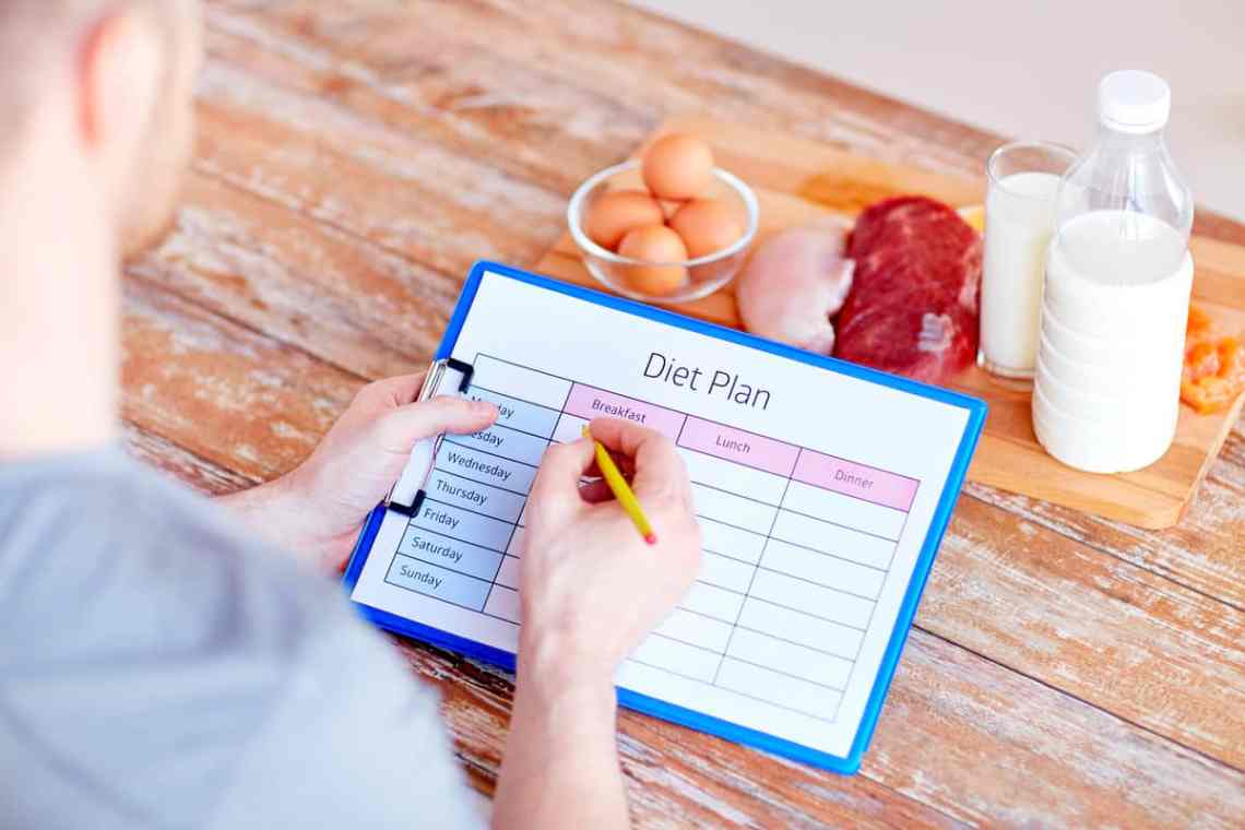 sport fitness diet plan | | What Is A Bulking Diet? What Do I Eat To Bulk Up?