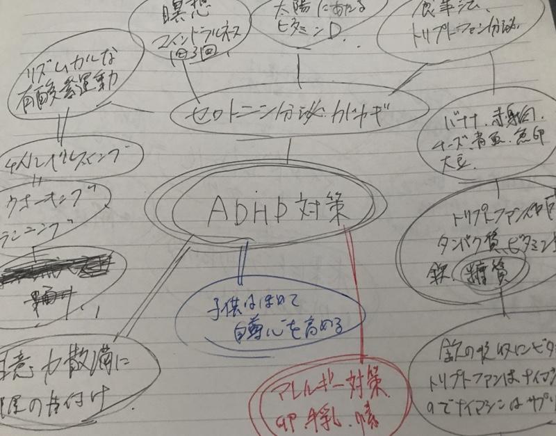 ADHDメモ