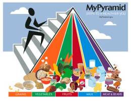 42---my-pyramid