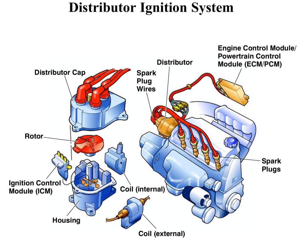 Eclipse Camshaft Position Sensor Wiring Diagram Ignition System Muscle Car Club