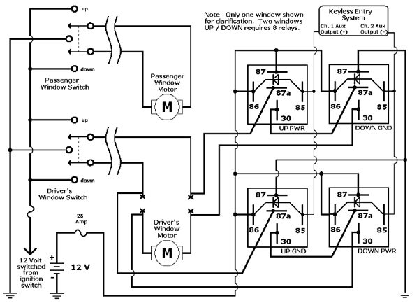 Automotive Electrical Installations and Interfaces