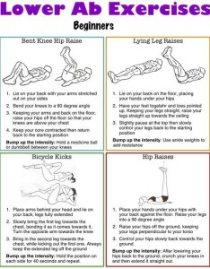 Lower Ab Exercise Beginner Also Workout Routine For Men And Women Rh Muscletransform